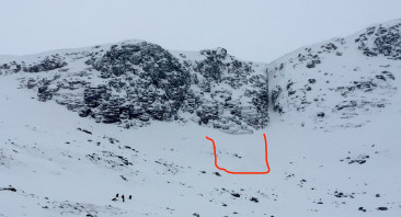 A day of Avalanche activity